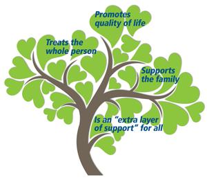 palliative-tree